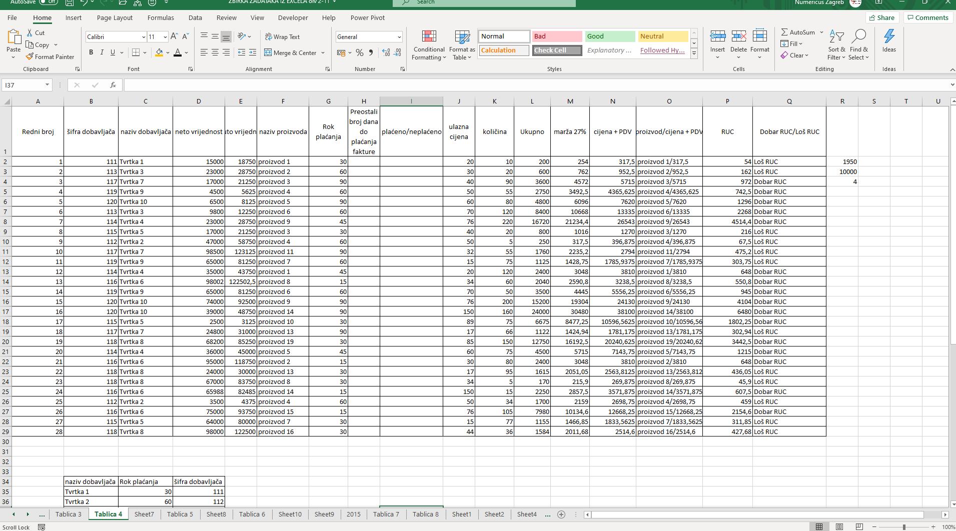 Excel-om do uspješnog poslovanja